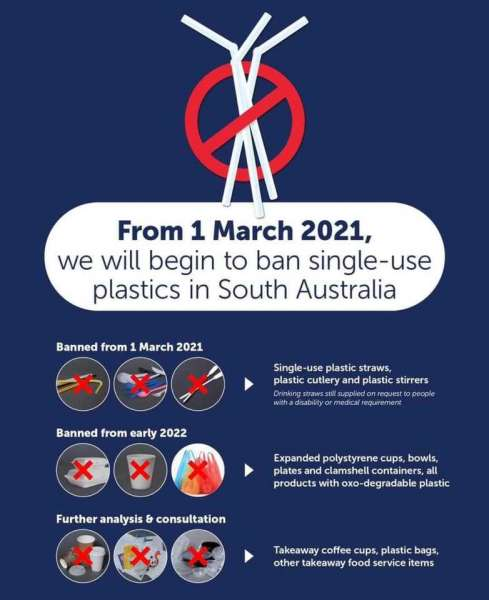 Single-use plastic ban to kick in from March